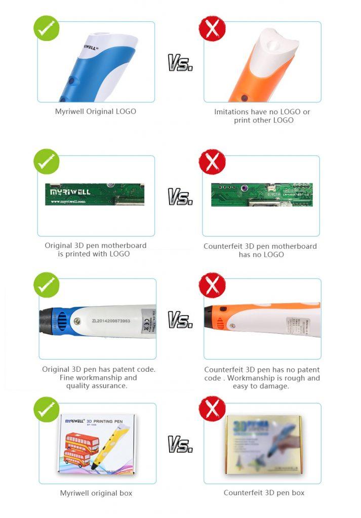 Myriwell 3D Pen LED Screen DIY 3D Printing Pen 100m ABS Filament Creative Toy